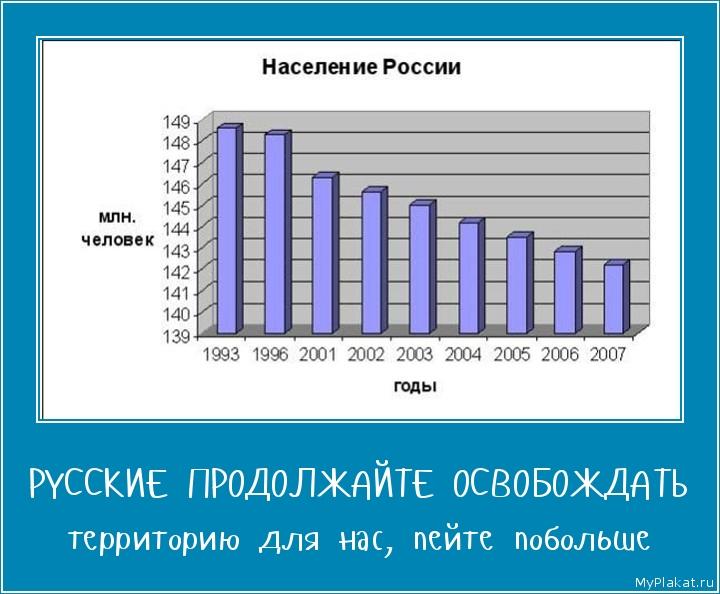 работа на неполный день в москве и московской области