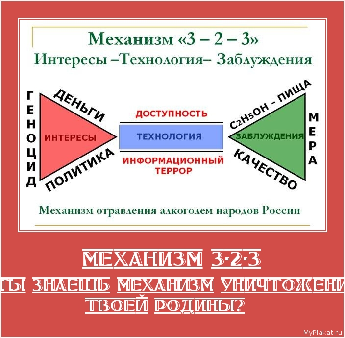 МЕХАНИЗМ 3-2-3 А ты знаешь механизм уничтожения твоей Родины?